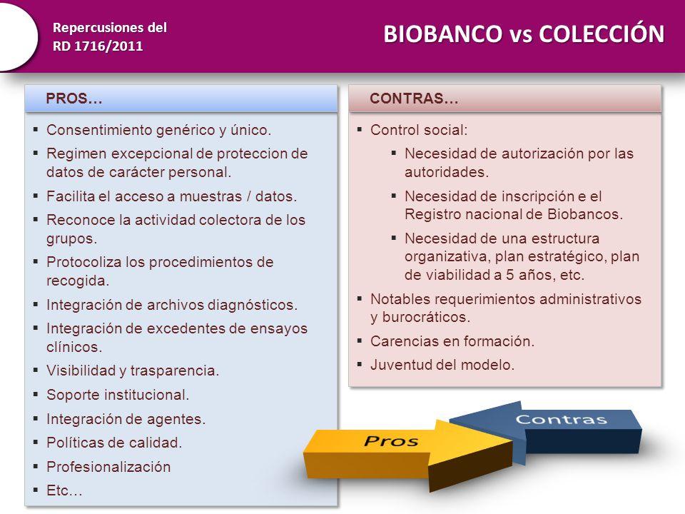 Contras Pros BIOBANCO vs COLECCIÓN PROS… Control social: