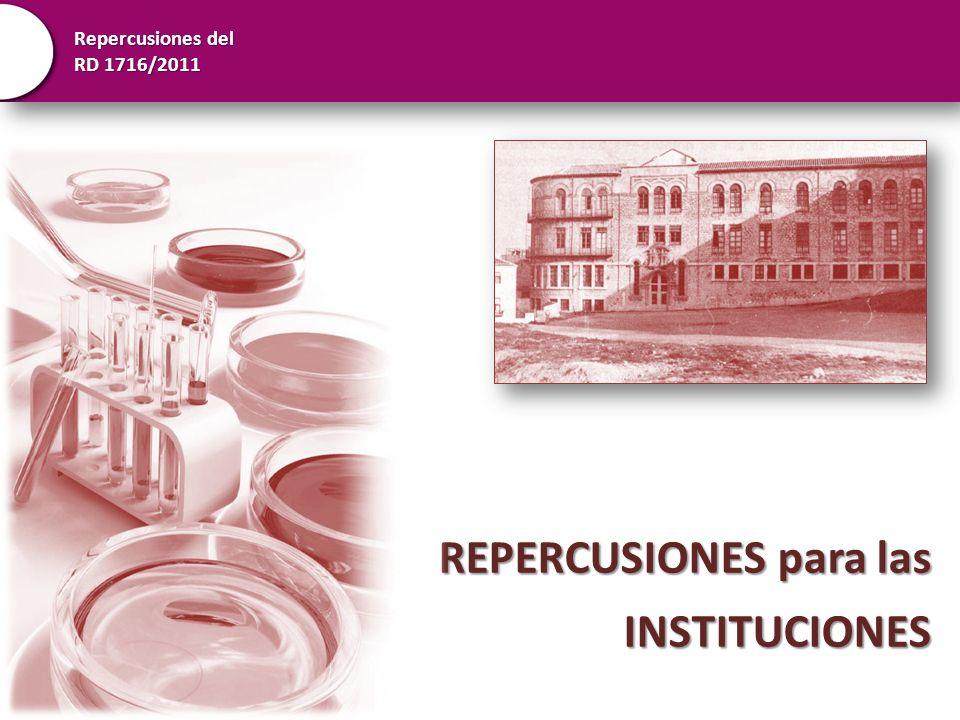 REPERCUSIONES para las INSTITUCIONES