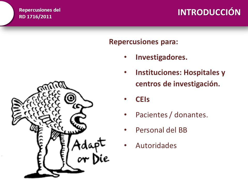 INTRODUCCIÓN Repercusiones para: Investigadores.