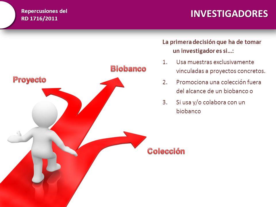 INVESTIGADORES Biobanco Proyecto Colección
