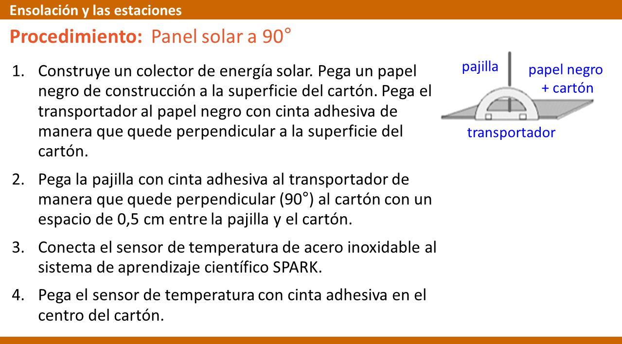 Procedimiento: Panel solar a 90°