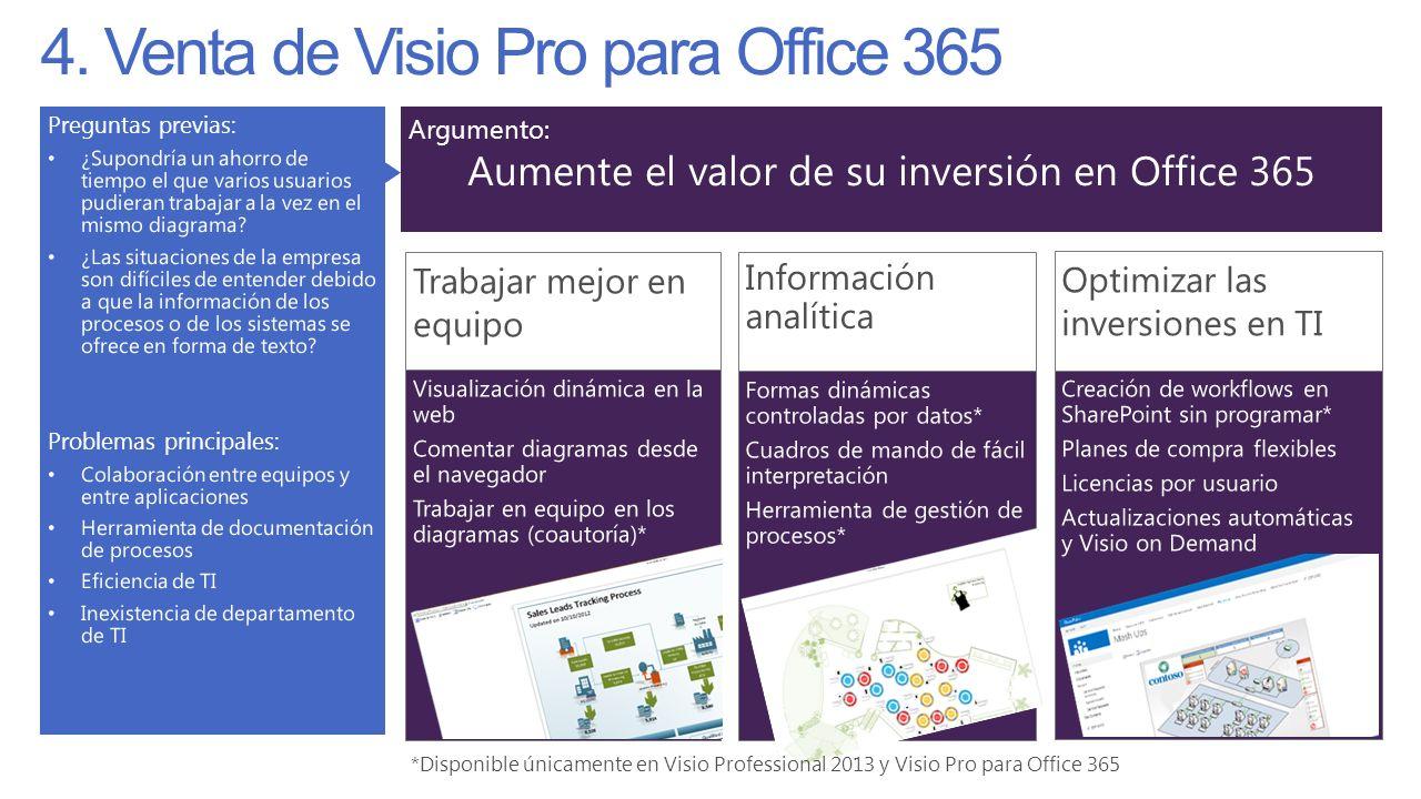 4. Venta de Visio Pro para Office 365