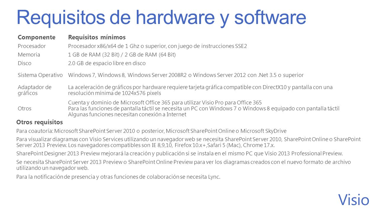 Requisitos de hardware y software