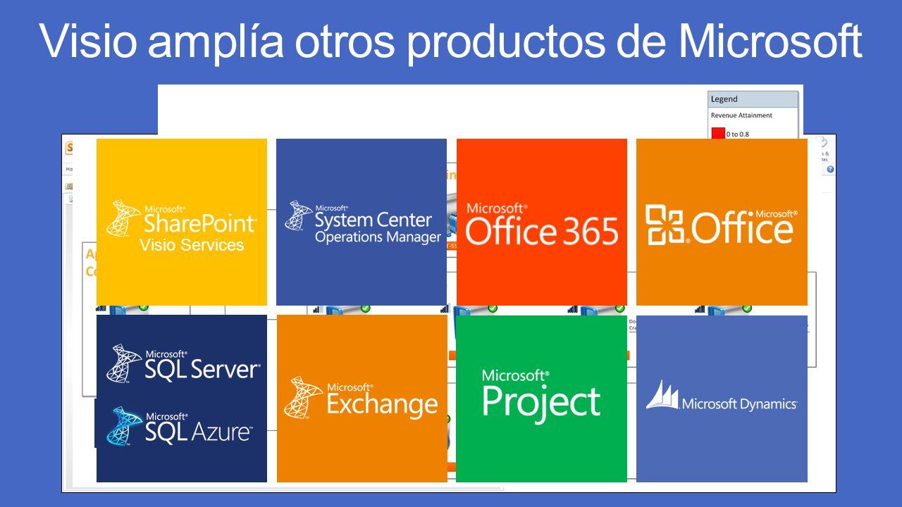 Visio amplía otros productos de Microsoft