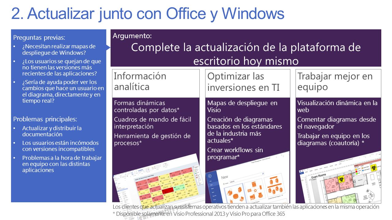 2. Actualizar junto con Office y Windows