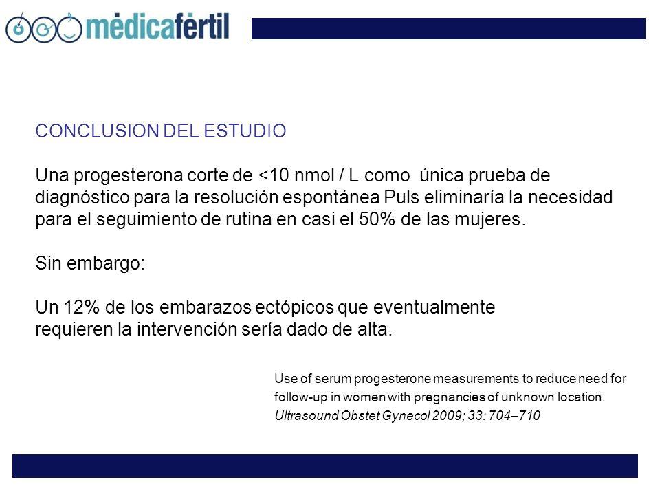 CONCLUSION DEL ESTUDIO Una progesterona corte de <10 nmol / L como única prueba de diagnóstico para la resolución espontánea Puls eliminaría la necesidad para el seguimiento de rutina en casi el 50% de las mujeres. Sin embargo: Un 12% de los embarazos ectópicos que eventualmente requieren la intervención sería dado de alta.