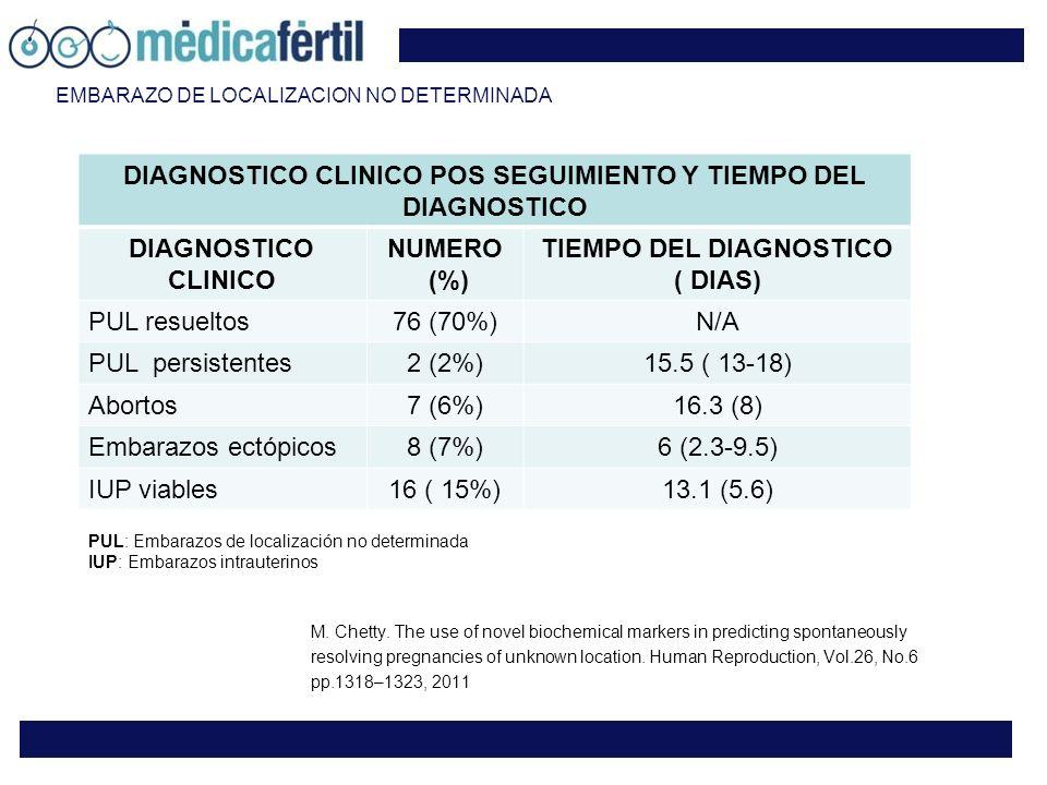 DIAGNOSTICO CLINICO POS SEGUIMIENTO Y TIEMPO DEL DIAGNOSTICO