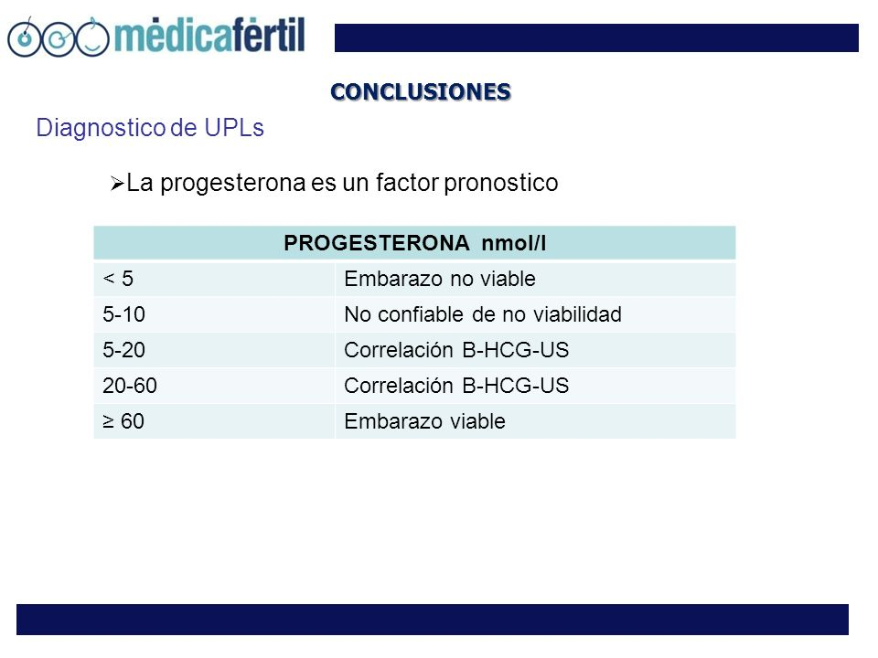 Diagnostico de UPLs CONCLUSIONES