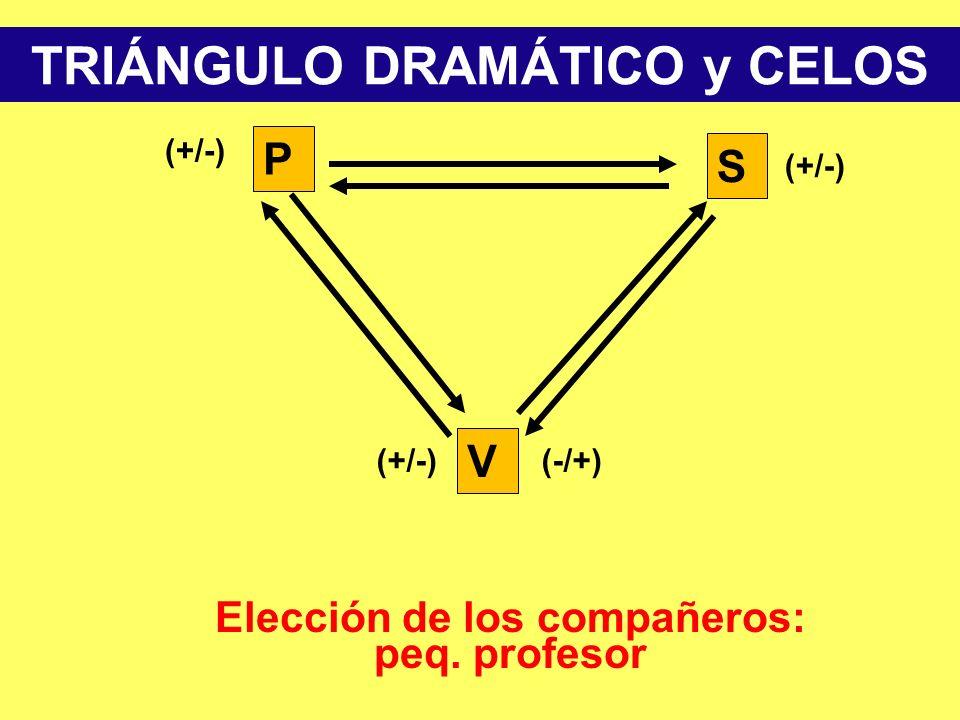 TRIÁNGULO DRAMÁTICO y CELOS Elección de los compañeros: peq. profesor
