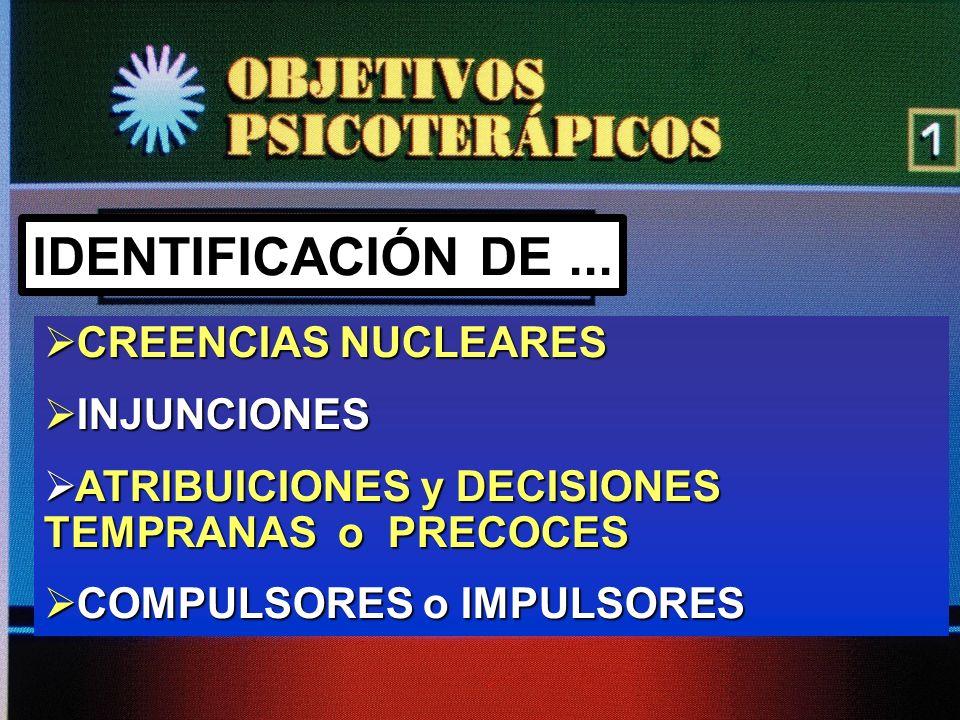 IDENTIFICACIÓN DE ... CREENCIAS NUCLEARES INJUNCIONES