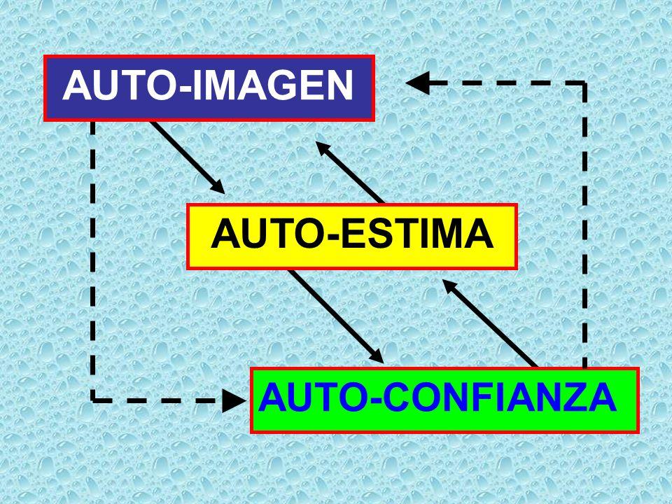 AUTO-IMAGEN AUTO-ESTIMA