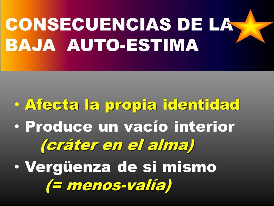 CONSECUENCIAS DE LA BAJA AUTO-ESTIMA
