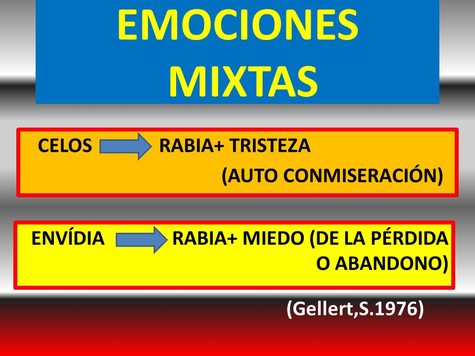 CELOS RABIA+ TRISTEZA (AUTO CONMISERACIÓN)
