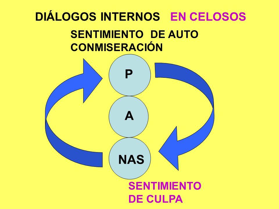 P A NAS DIÁLOGOS INTERNOS EN CELOSOS SENTIMIENTO DE AUTO CONMISERACIÓN