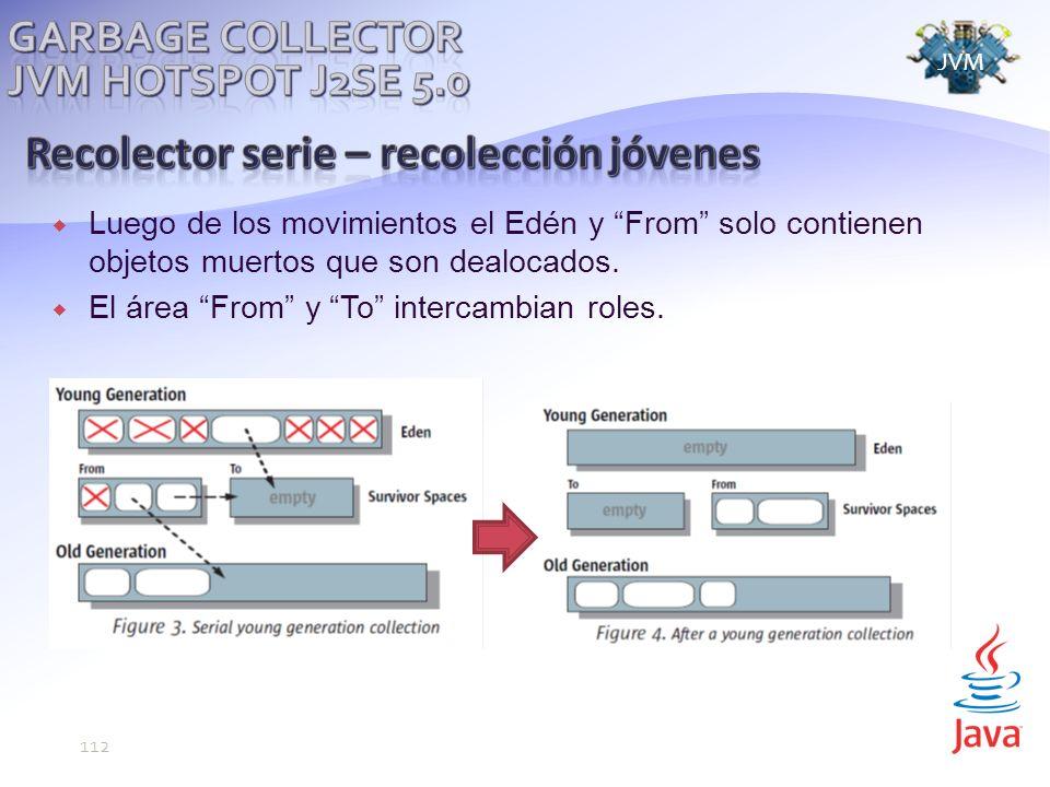 Recolector serie – recolección jóvenes