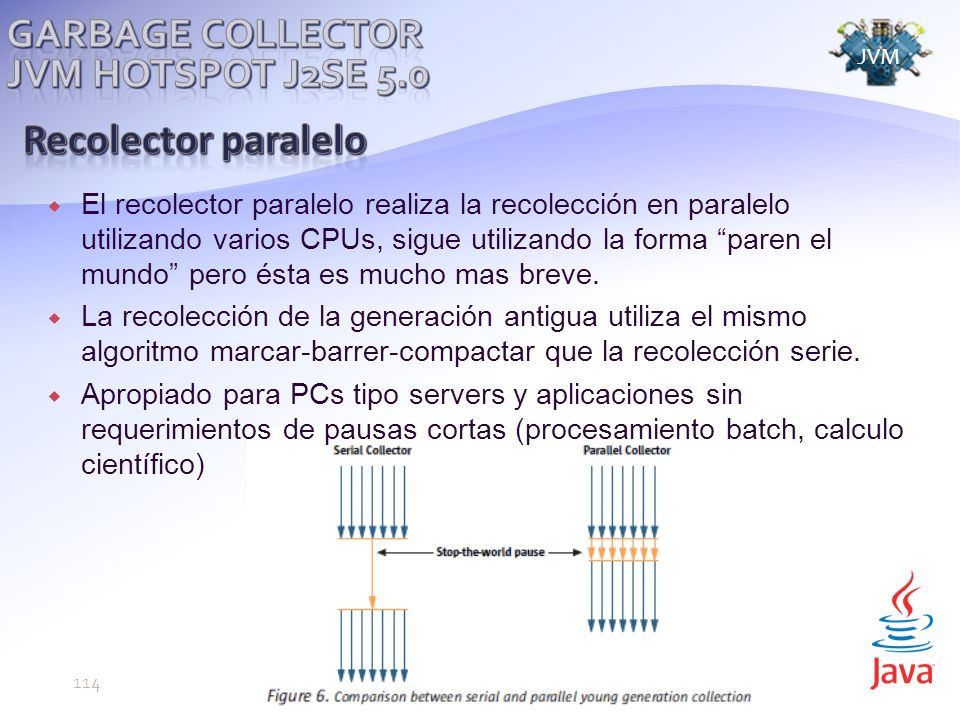 Recolector paralelo Garbage Collector JVM Hotspot j2se 5.0
