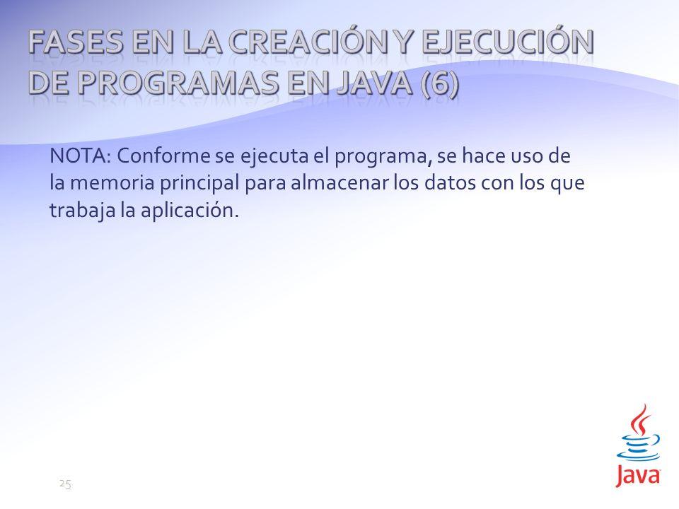 Fases en la creación y ejecución de programas en Java (6)