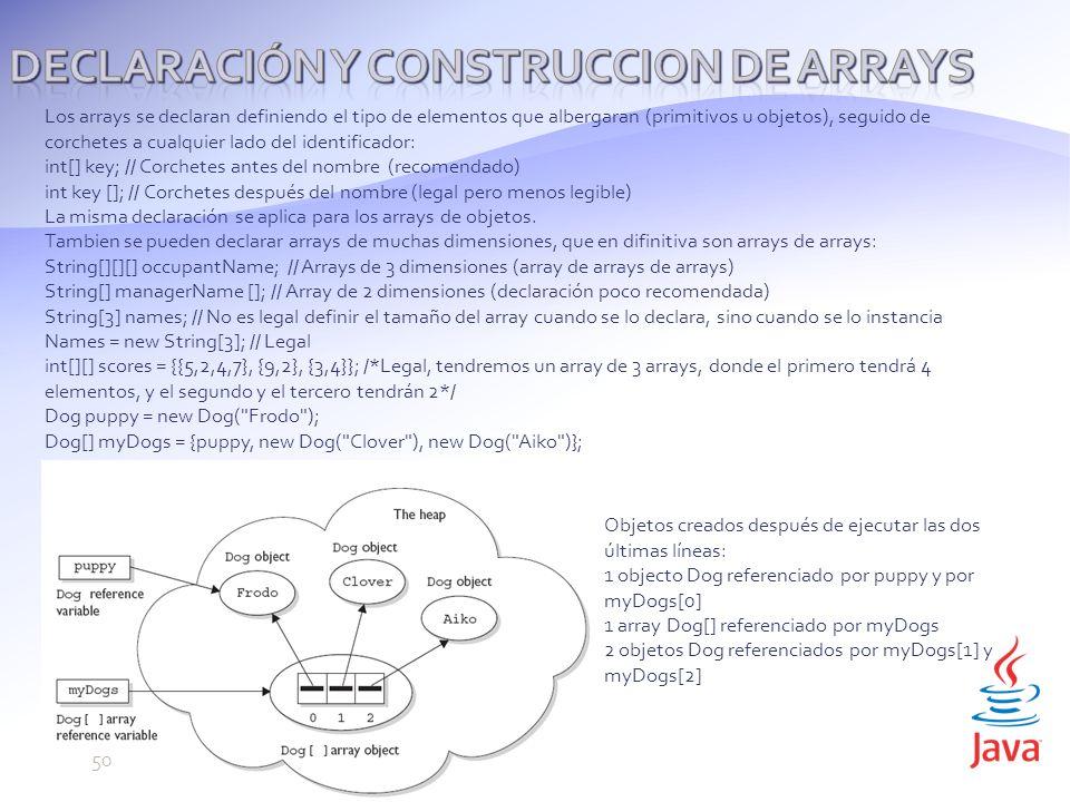 Declaración y construccion de Arrays