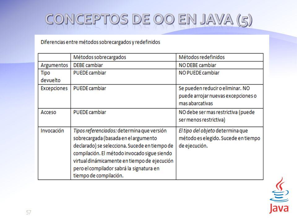 Conceptos de OO en Java (5)