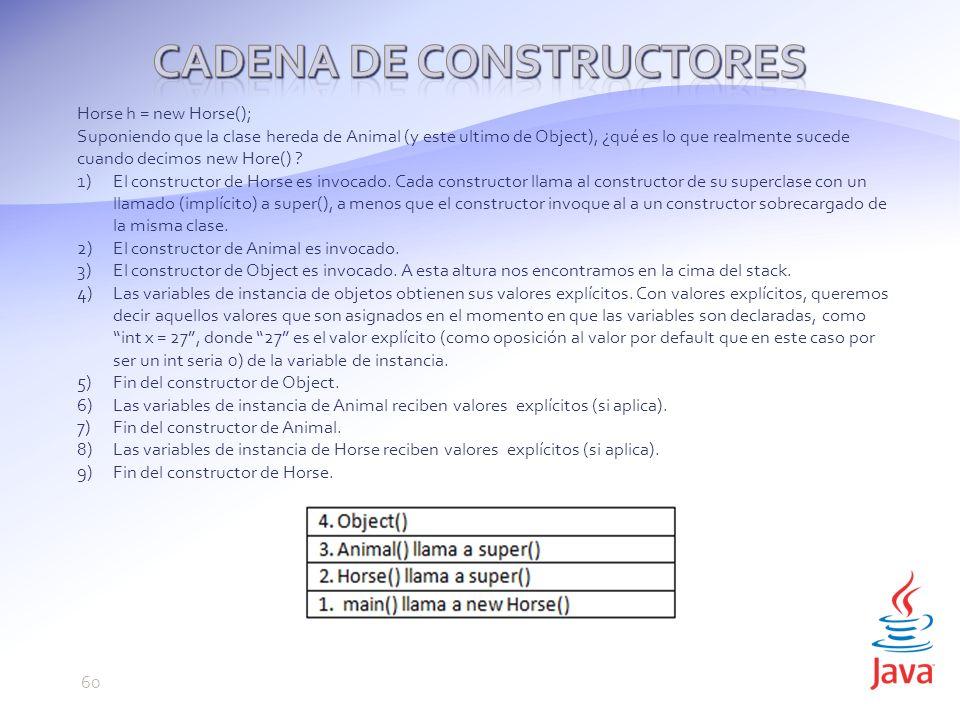 Cadena de constructores