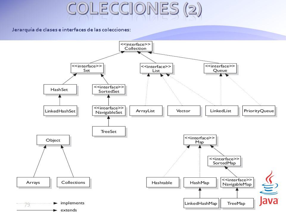 Colecciones (2) Jerarquía de clases e interfaces de las colecciones: