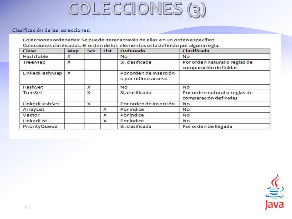 Colecciones (3) Clasificación de las colecciones: 80