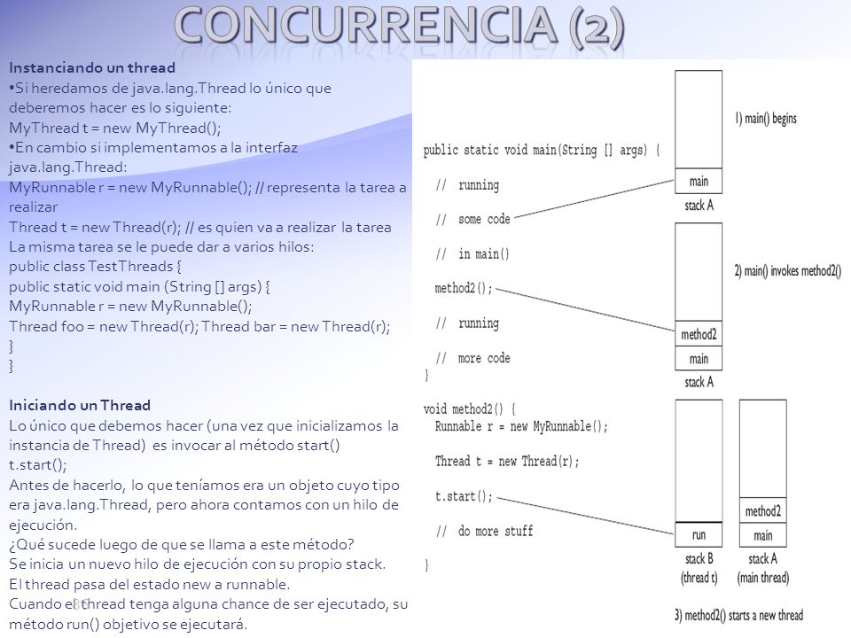 Concurrencia (2) Instanciando un thread