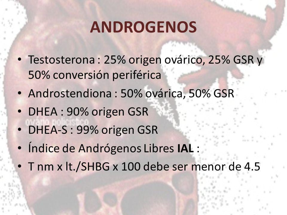 ANDROGENOS Testosterona : 25% origen ovárico, 25% GSR y 50% conversión periférica. Androstendiona : 50% ovárica, 50% GSR.