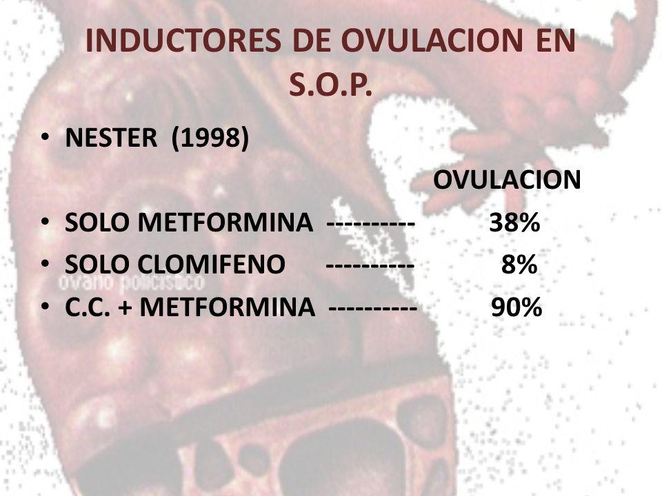 INDUCTORES DE OVULACION EN S.O.P.