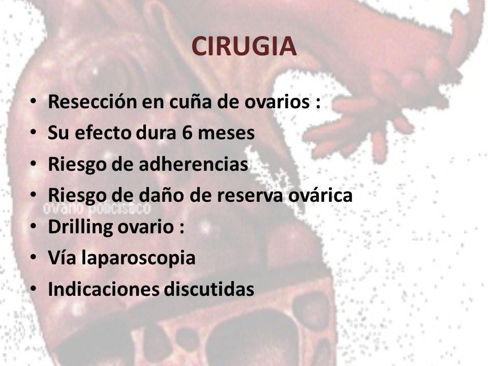 CIRUGIA Resección en cuña de ovarios : Su efecto dura 6 meses