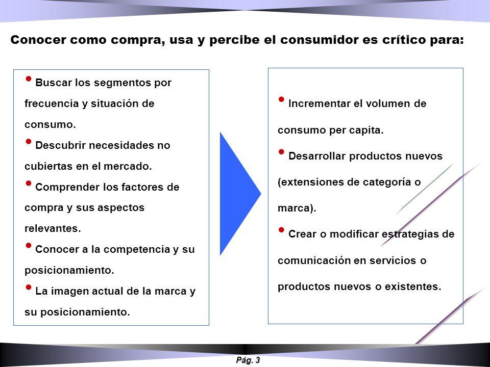 Conocer como compra, usa y percibe el consumidor es crítico para: