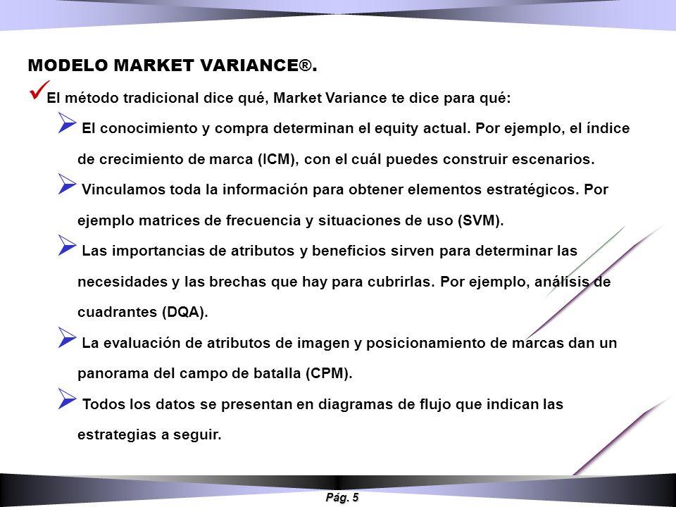 MODELO MARKET VARIANCE®.