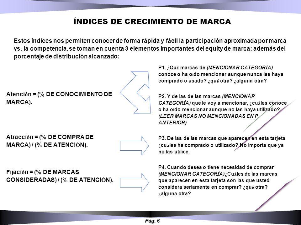 ÍNDICES DE CRECIMIENTO DE MARCA