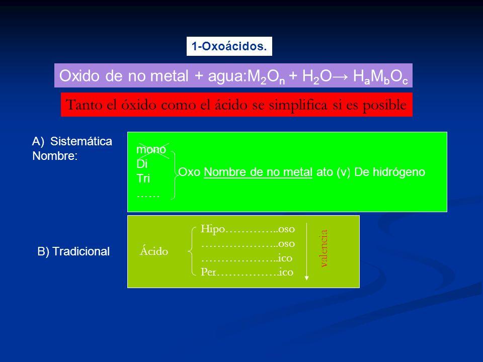 Oxido de no metal + agua:M2On + H2O→ HaMbOc