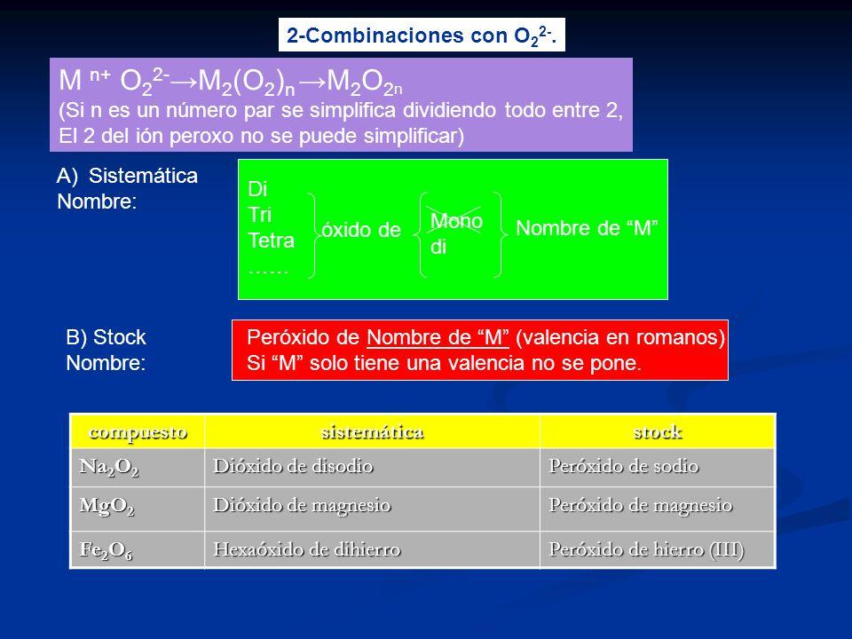M n+ O22-→M2(O2)n →M2O2n 2-Combinaciones con O22-.