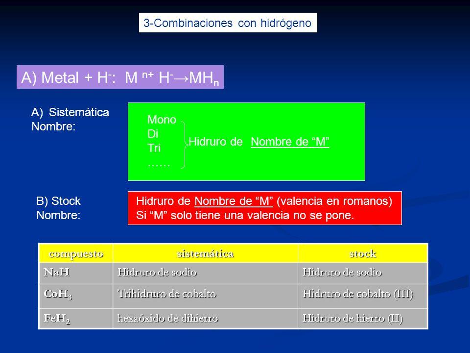 A) Metal + H-: M n+ H-→MHn 3-Combinaciones con hidrógeno Sistemática