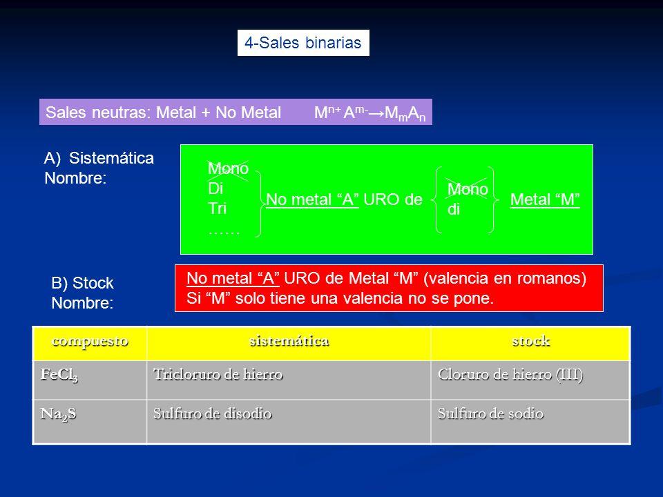 4-Sales binarias Sales neutras: Metal + No Metal Mn+ Am-→MmAn. Sistemática. Nombre: Mono. Di.