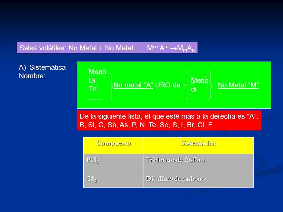 Sales volátiles: No Metal + No Metal Mn+ Am-→MmAn