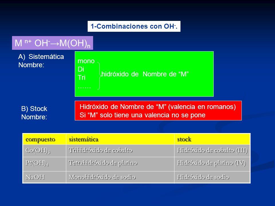 M n+ OH-→M(OH)n 1-Combinaciones con OH-. Sistemática Nombre: mono Di