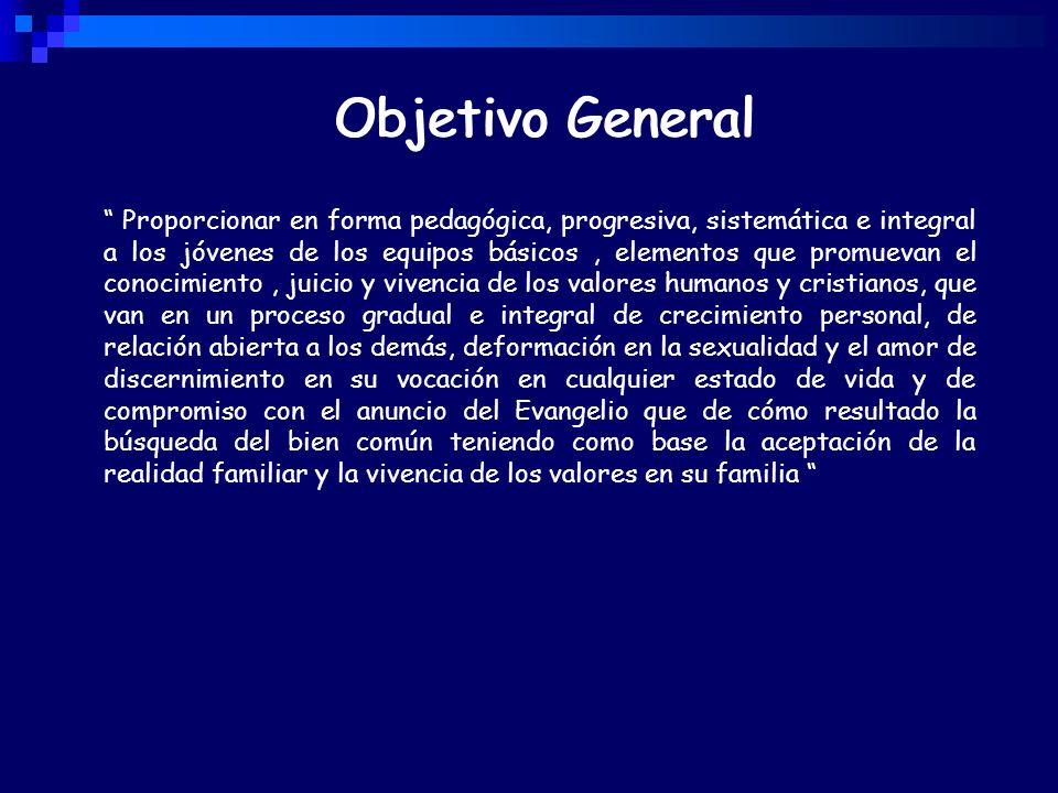 Objetivo General Objetivo General