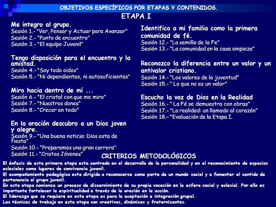 OBJETIVOS ESPECÍFICOS POR ETAPAS Y CONTENIDOS.