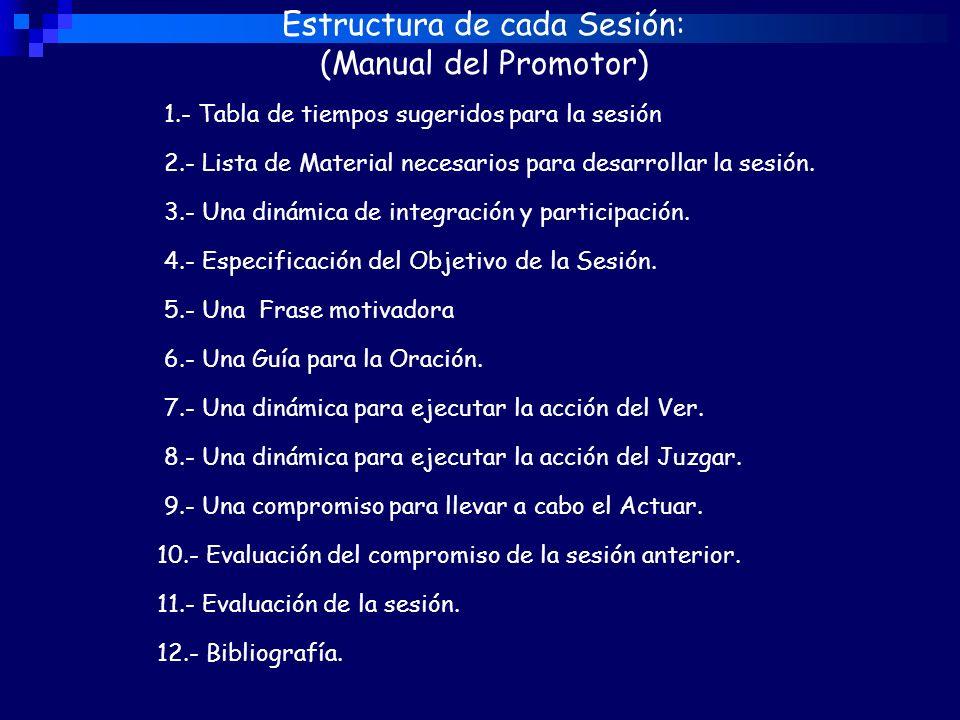 Estructura de cada Sesión: