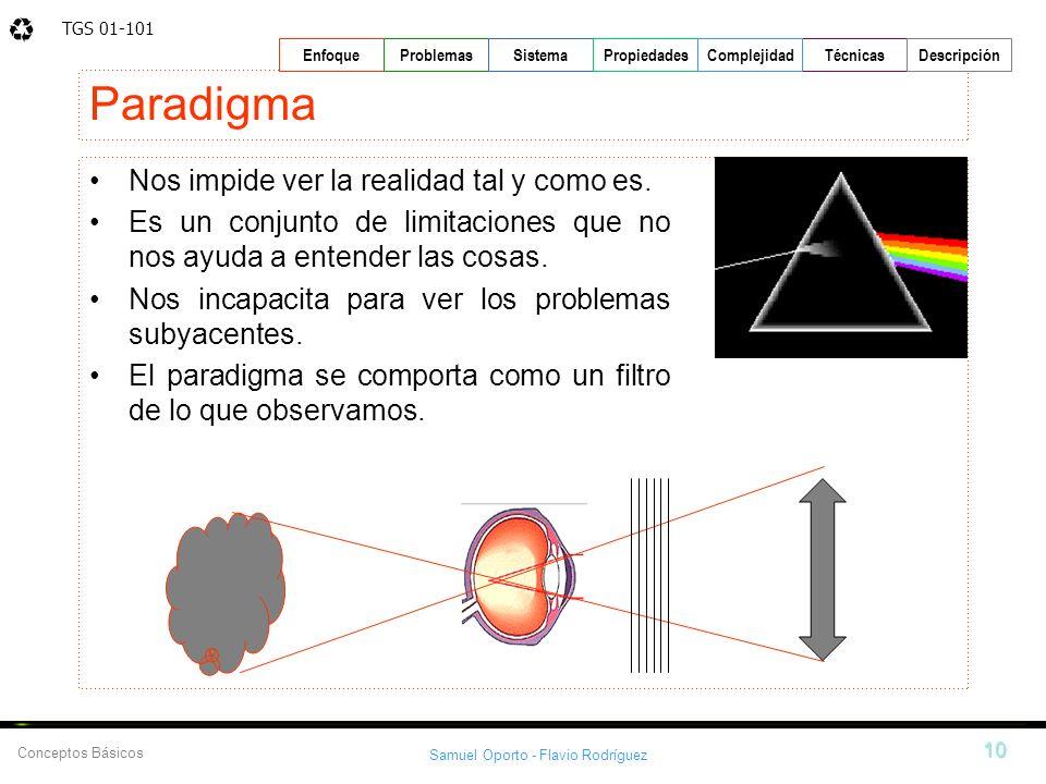Paradigma Nos impide ver la realidad tal y como es.