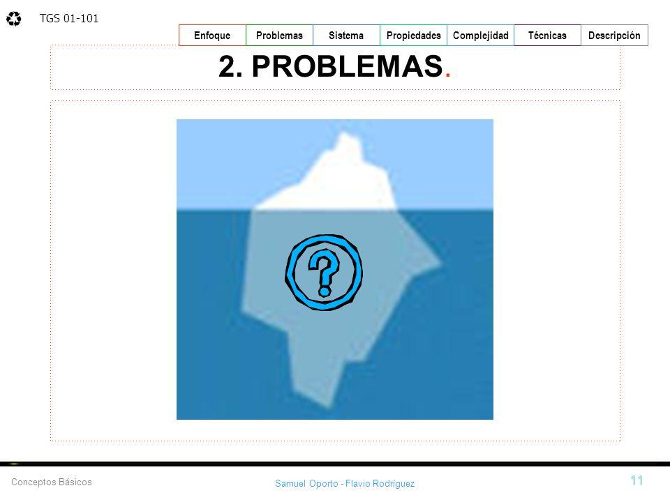 2. PROBLEMAS.