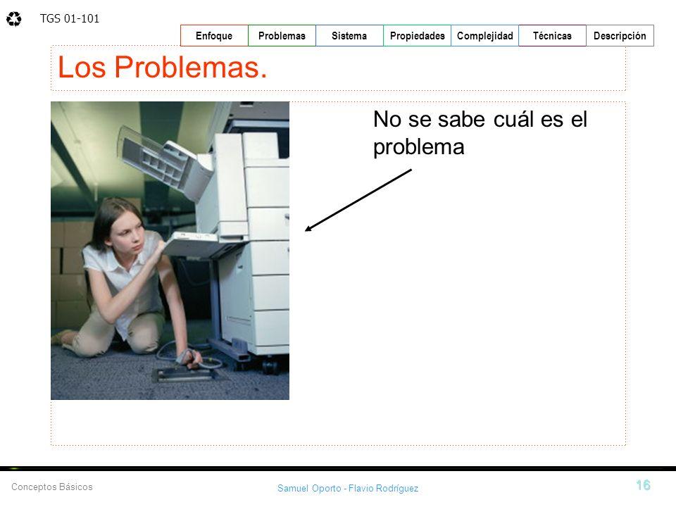 Los Problemas. No se sabe cuál es el problema