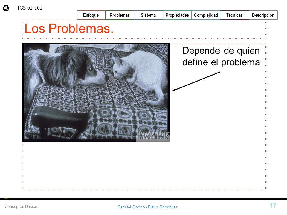 Los Problemas. Depende de quien define el problema