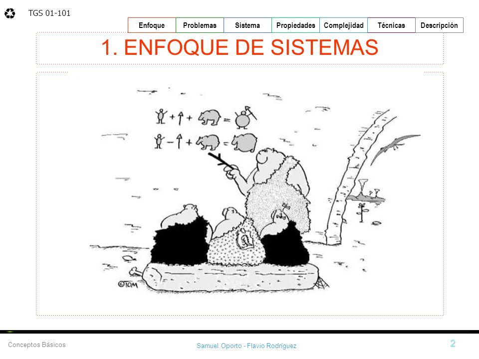 1. ENFOQUE DE SISTEMAS