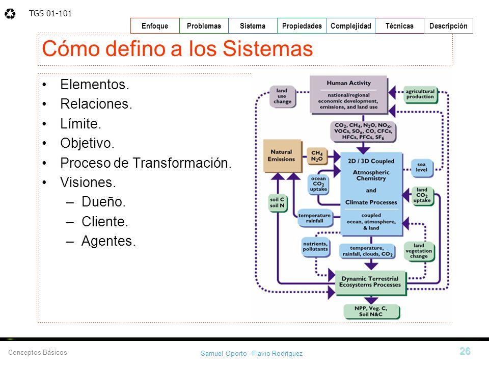 Cómo defino a los Sistemas