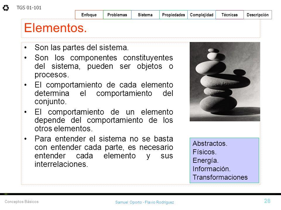 Elementos. Son las partes del sistema.