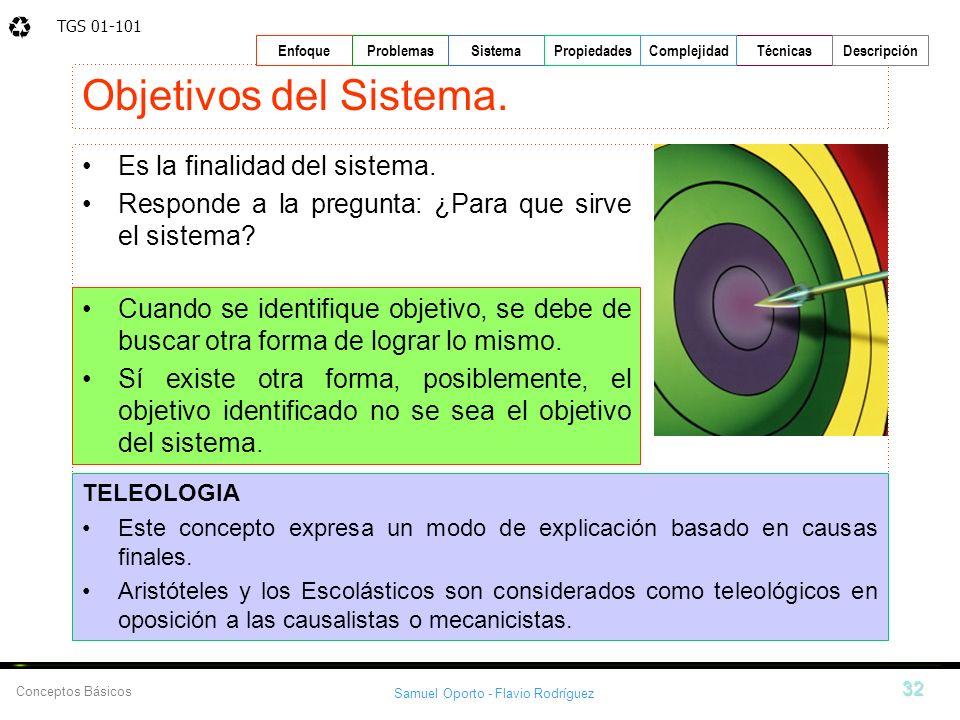 Objetivos del Sistema. Es la finalidad del sistema.